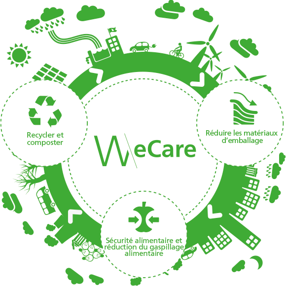circle_graphic_WeCare FR.png